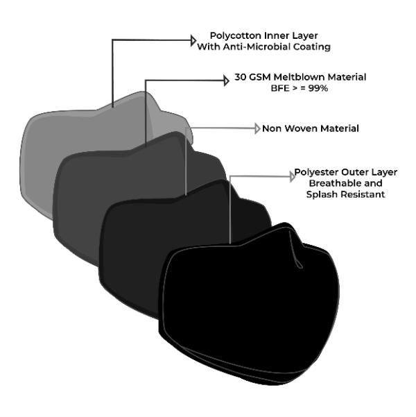 Xator Combat Face Protector Mask (Color Splash) - RoadGods